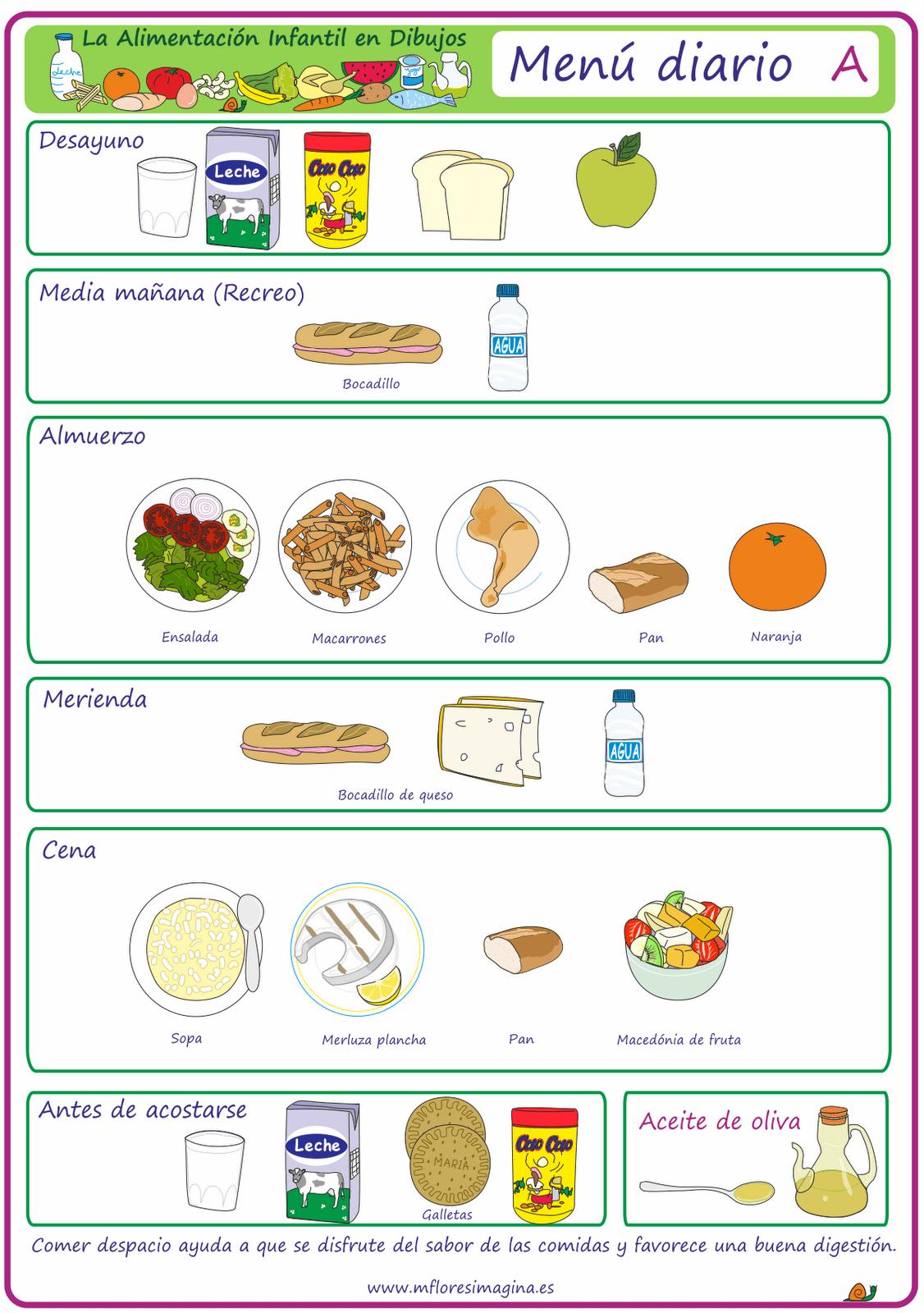 La Alimentacion Infantil En Dibujos Etapa Escolar