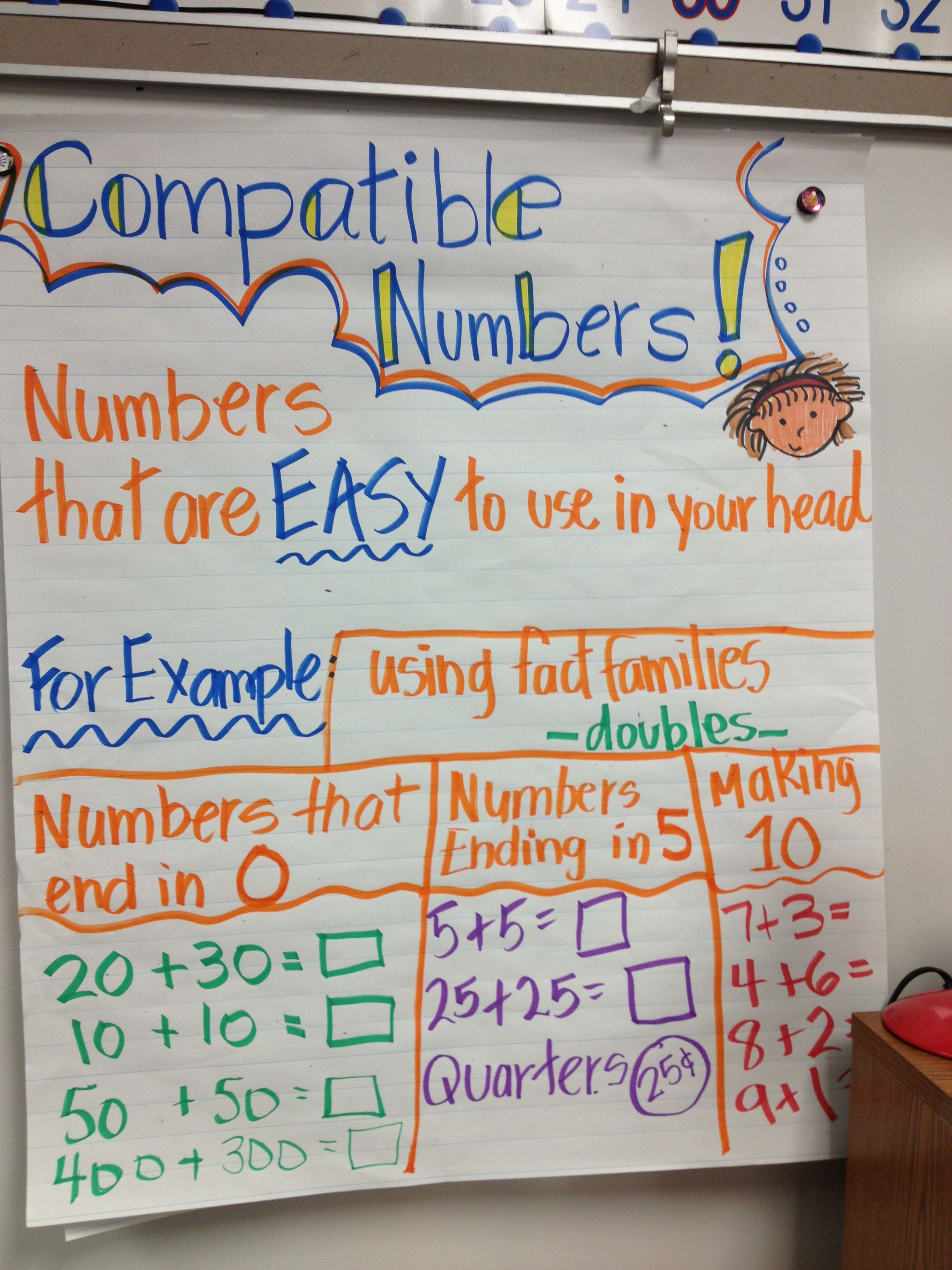 Compatible Numbers Anchor Chart
