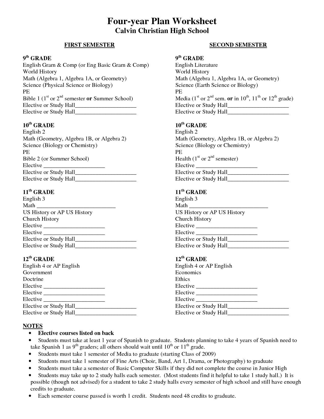 Creative Math Worksheets For High School