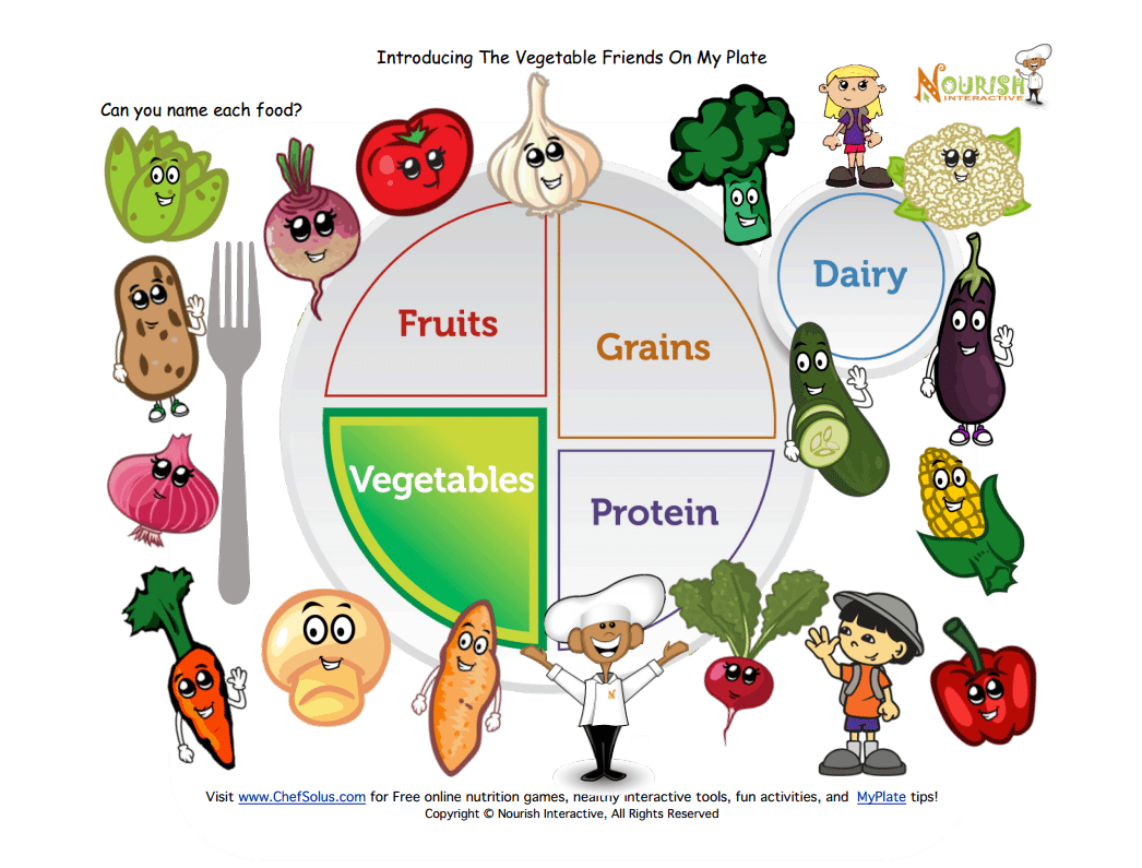 Download This Worksheet And See Which Veggies Your Little Chef Can Name Click For Full