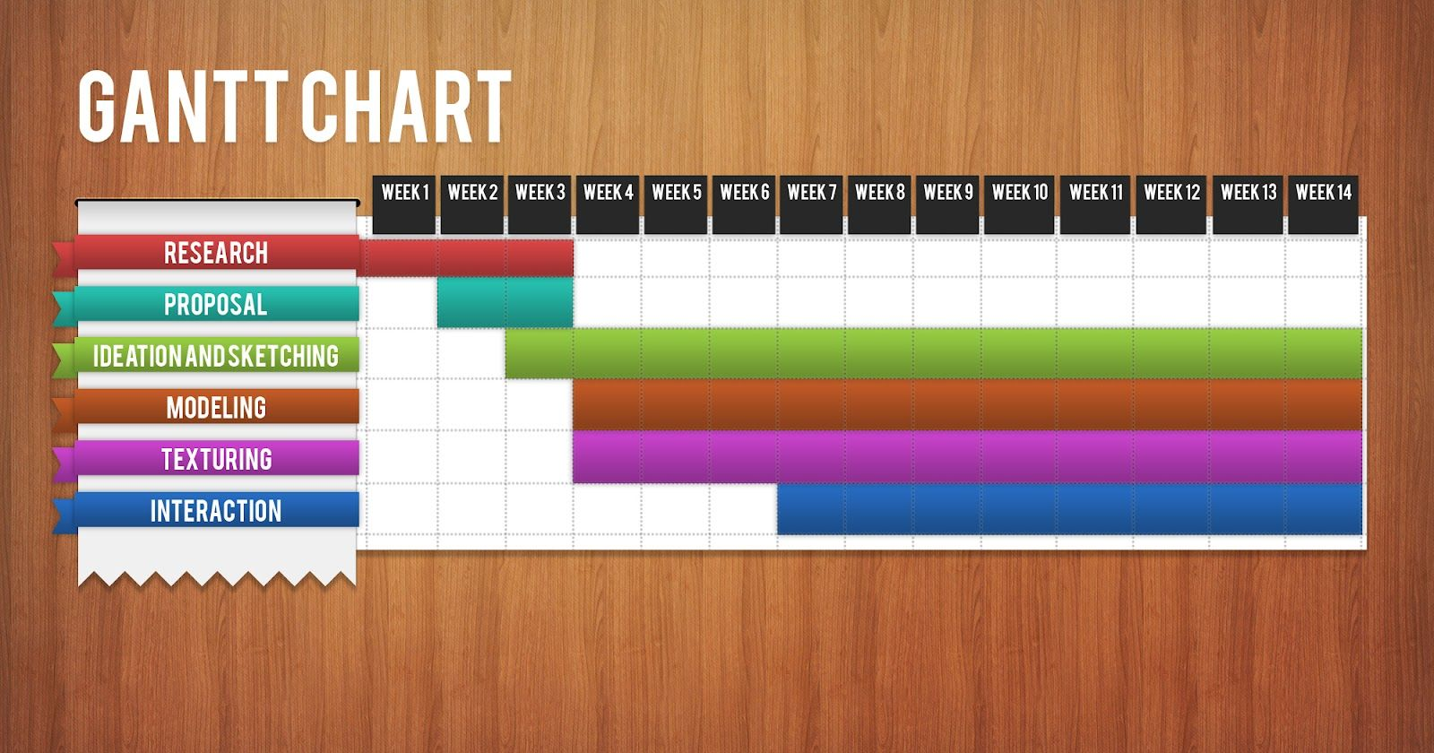 How To Create A Dynamic Gantt Chart In Excel