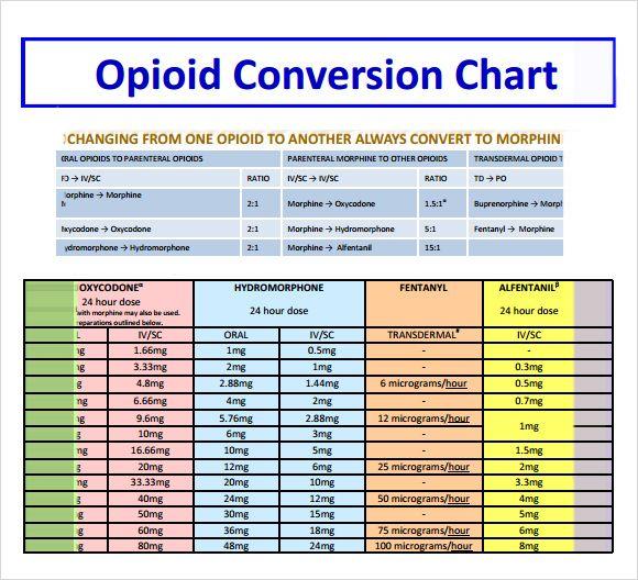 cdc opioid prescribing guidelines pocket card