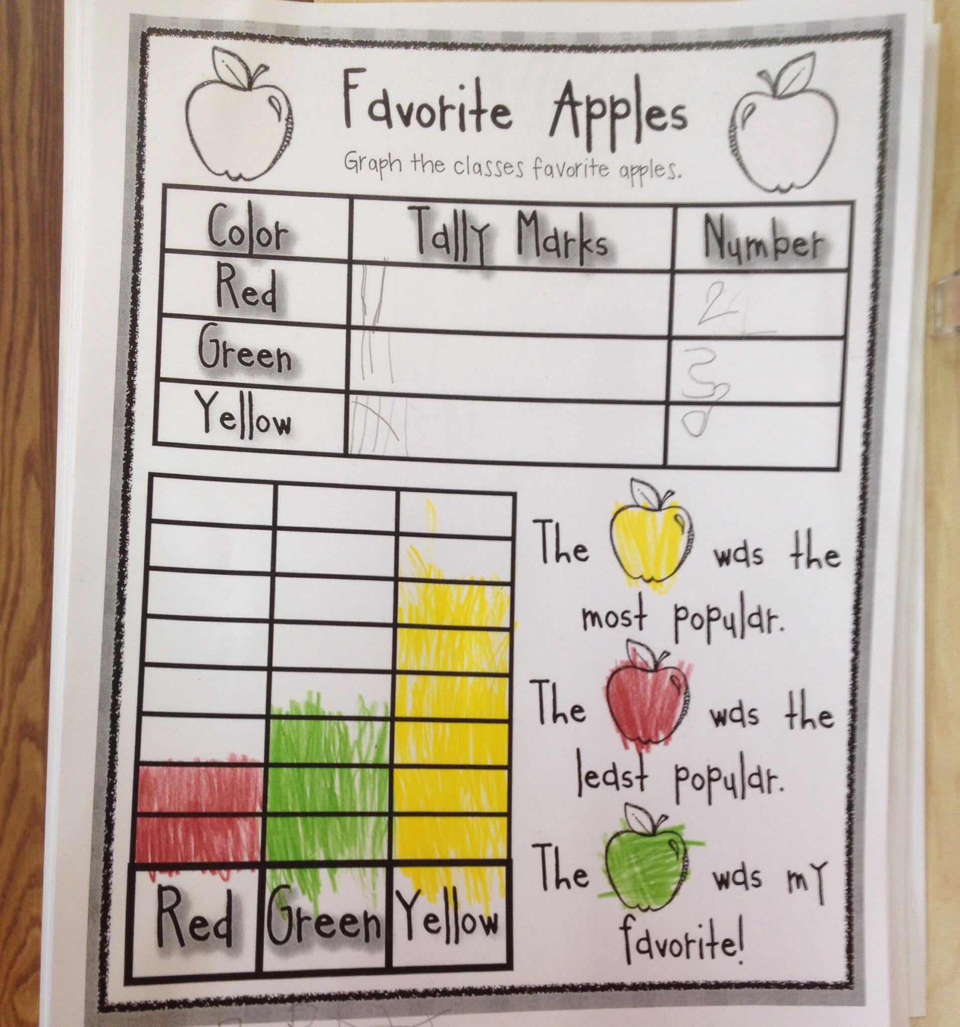 Apple Taste Test We Did An Apple Taste Test With Green