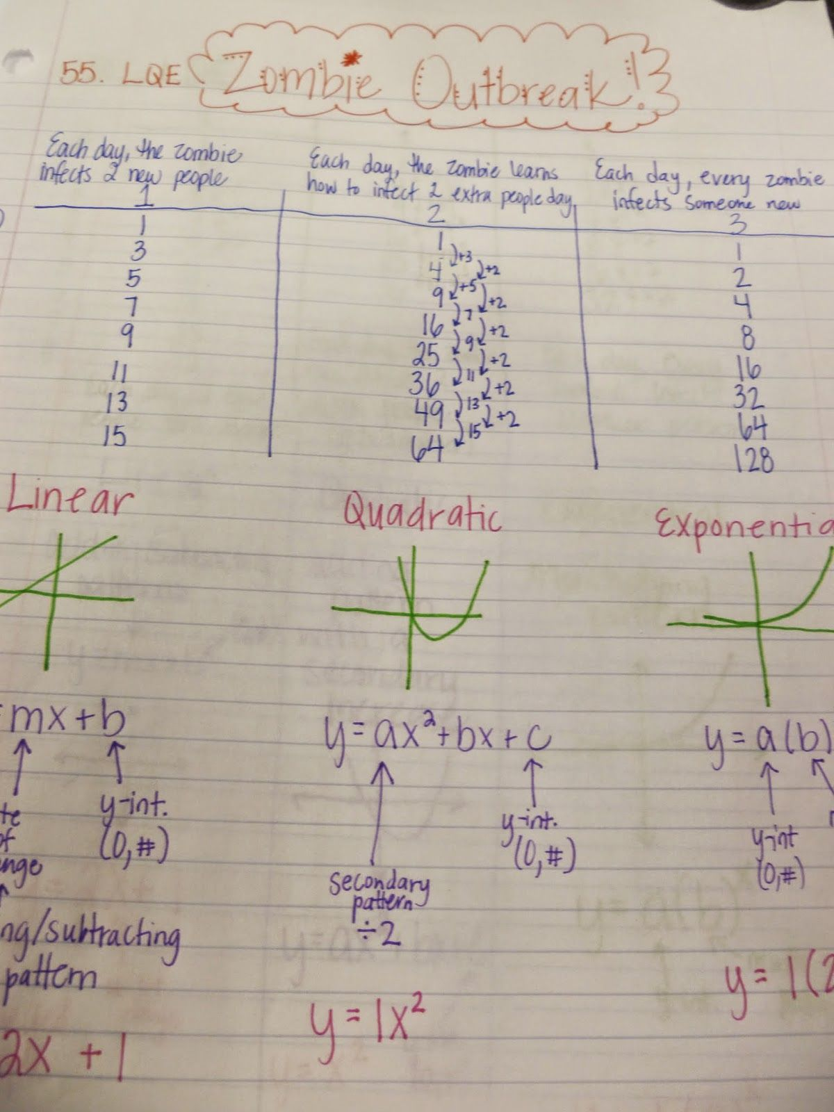 Learning With Tape Friday Freebies Comparing Linear