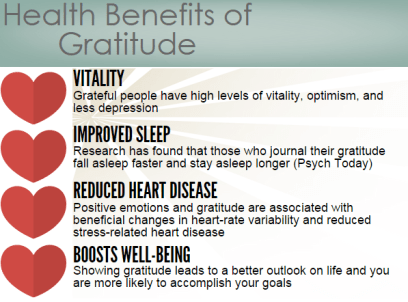 Image result for gratitude and health