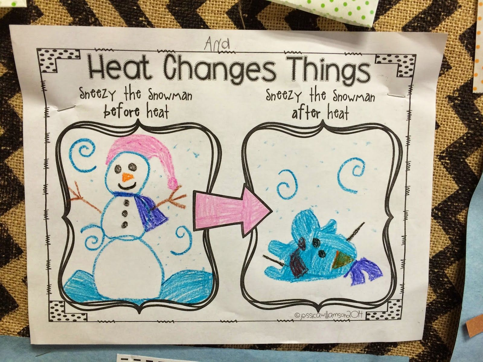 Welcome To Room 36 Matter And Heat Energy