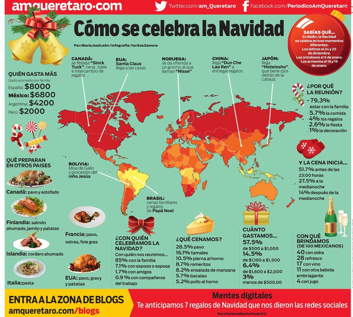 El Dia De Hoy Se Celebra La Navidad En Todo El Mundo Muchas Personas Aprovechan Para Reunirse