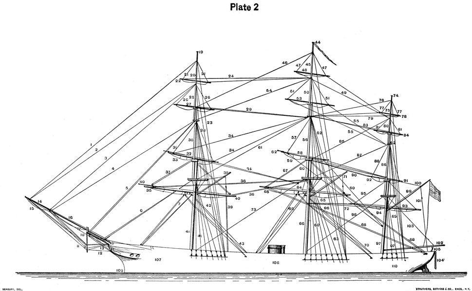 Ship Terms Diagram