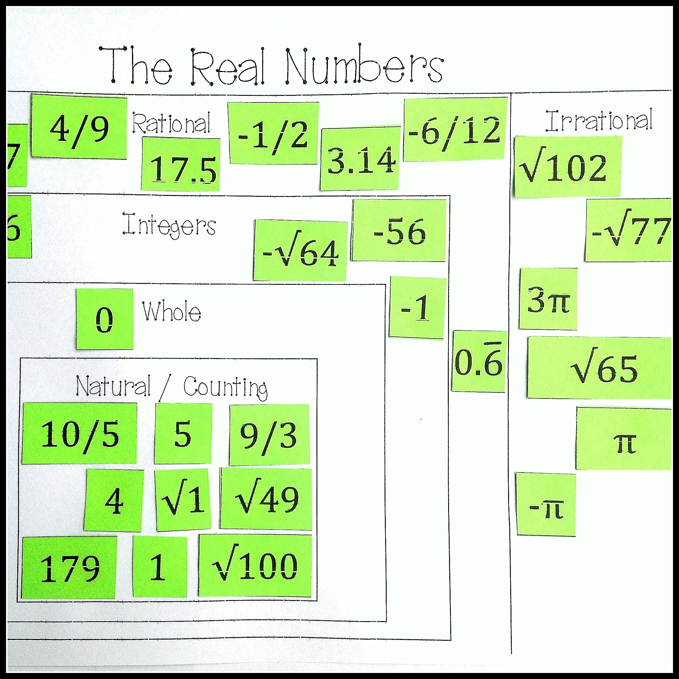 Worksheet Classifying Real Numbers Worksheet Grass Fedjp
