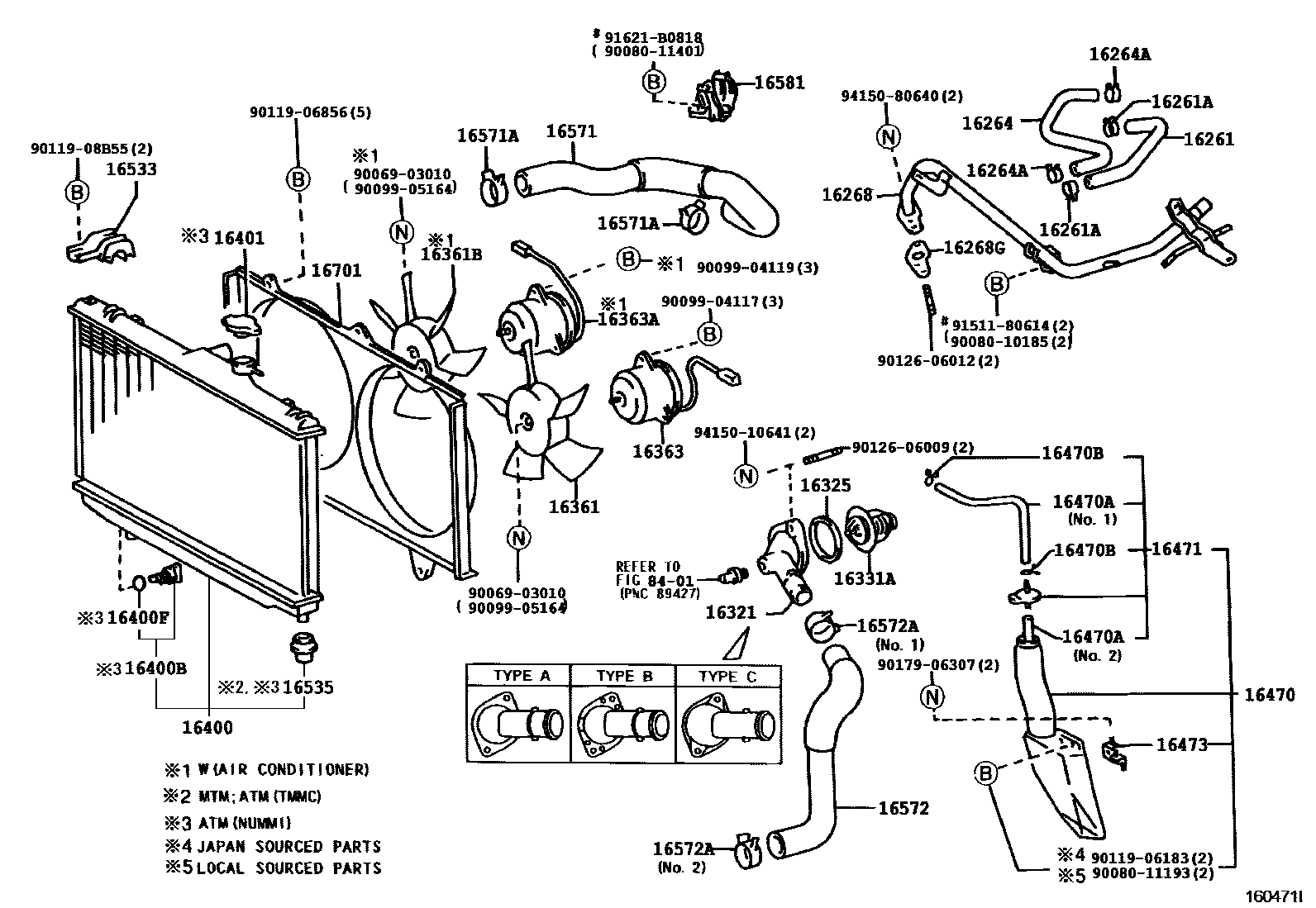 Toyota Corolla Body Parts Diagram Periodic Amp Diagrams