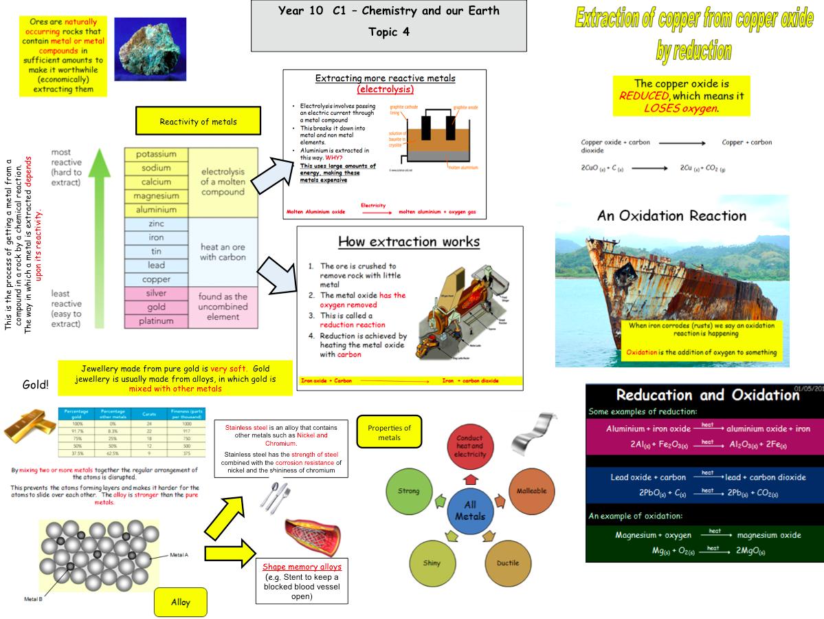 Science Revision Worksheets Science Best Free Printable