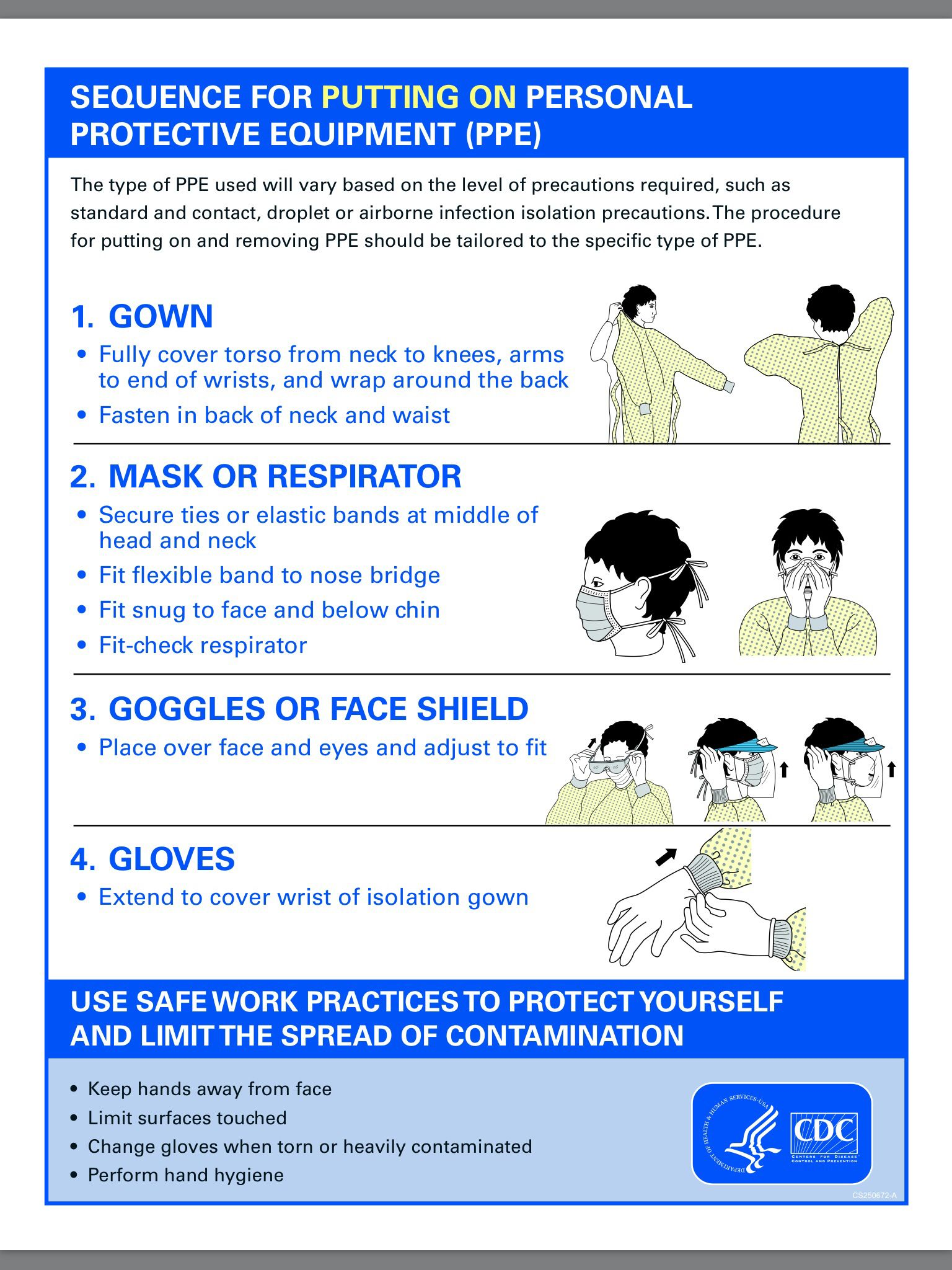 Donning Ppe C Vhf Ebola Ppe Poster