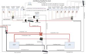 Simple to read wiring diagram for a boat | Narrowboat DIY
