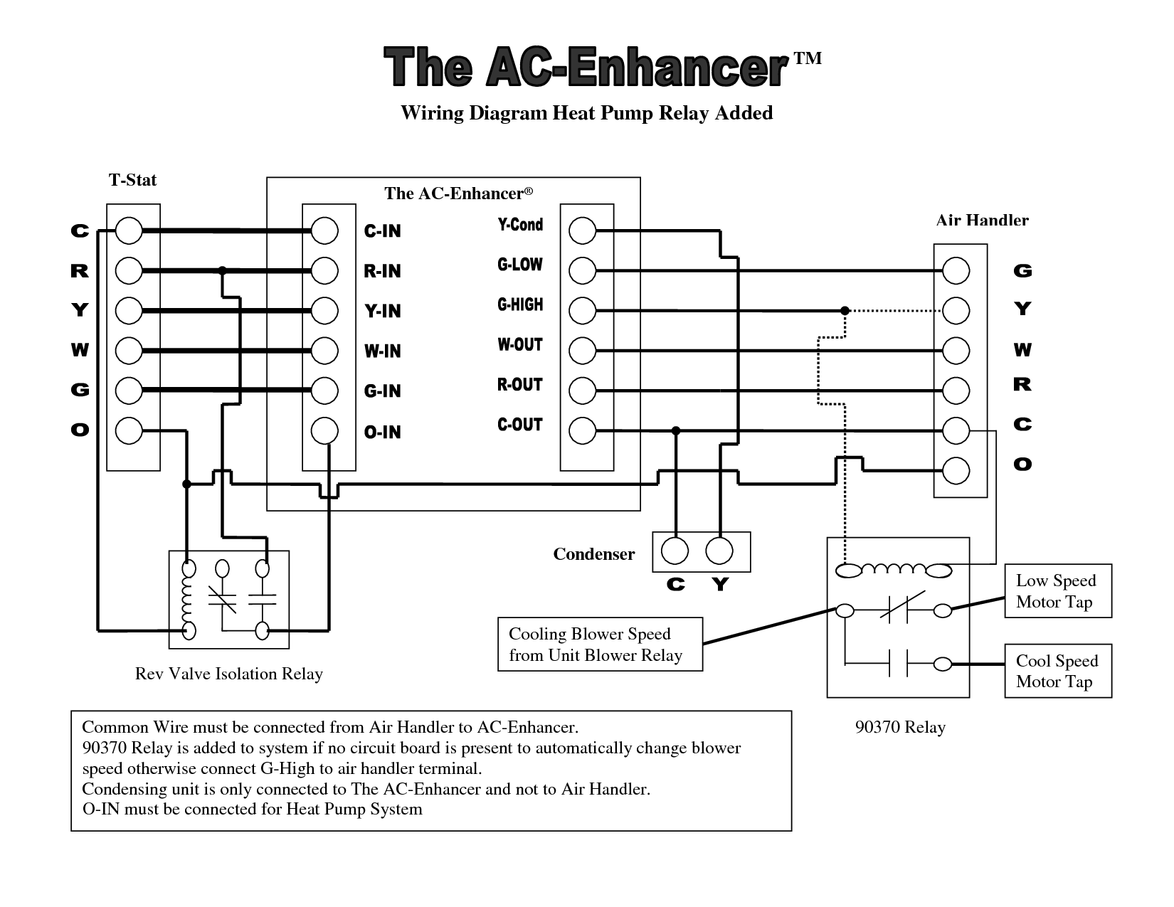 wiring diagram goodman heat pump wiring diagram Goodman Thermostat Wiring Diagram wiring diagram for heat pump system the goodman thermostat wiring diagram