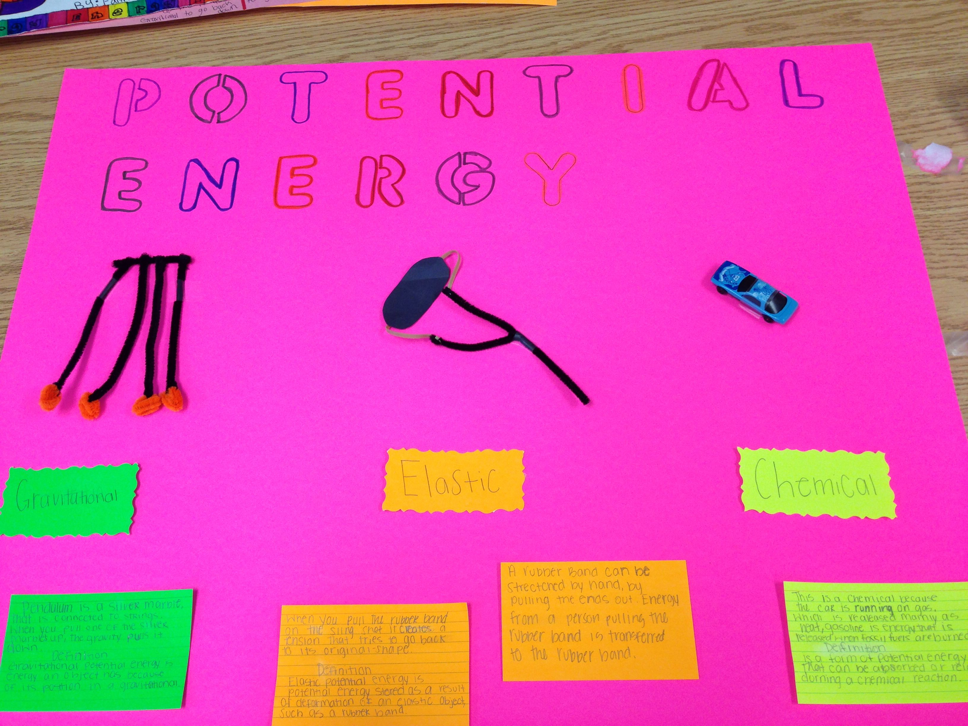 Potential Energy Poster Made By A Student Showing The
