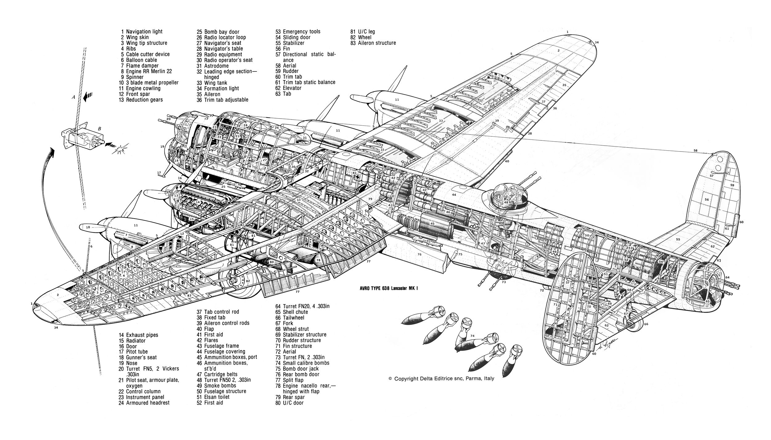 Aircraft Cutaway Cutaways