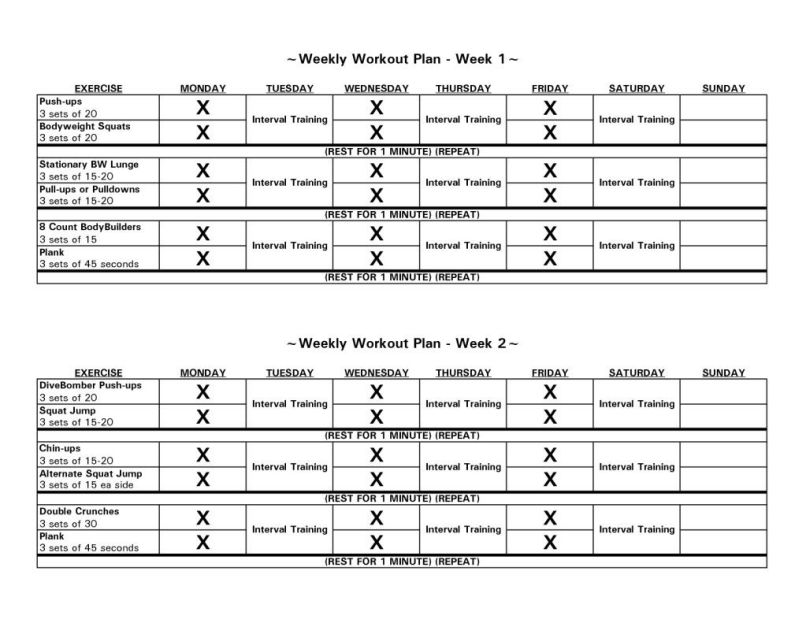 Muscle Building Workout Chart Pdf Eoua Blog