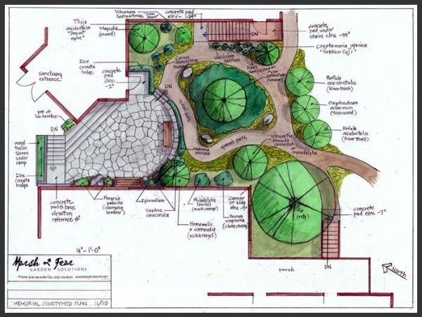 japanese garden designs and layouts Marsh & Fear Garden Solutions || Portfolio of Garden Plans