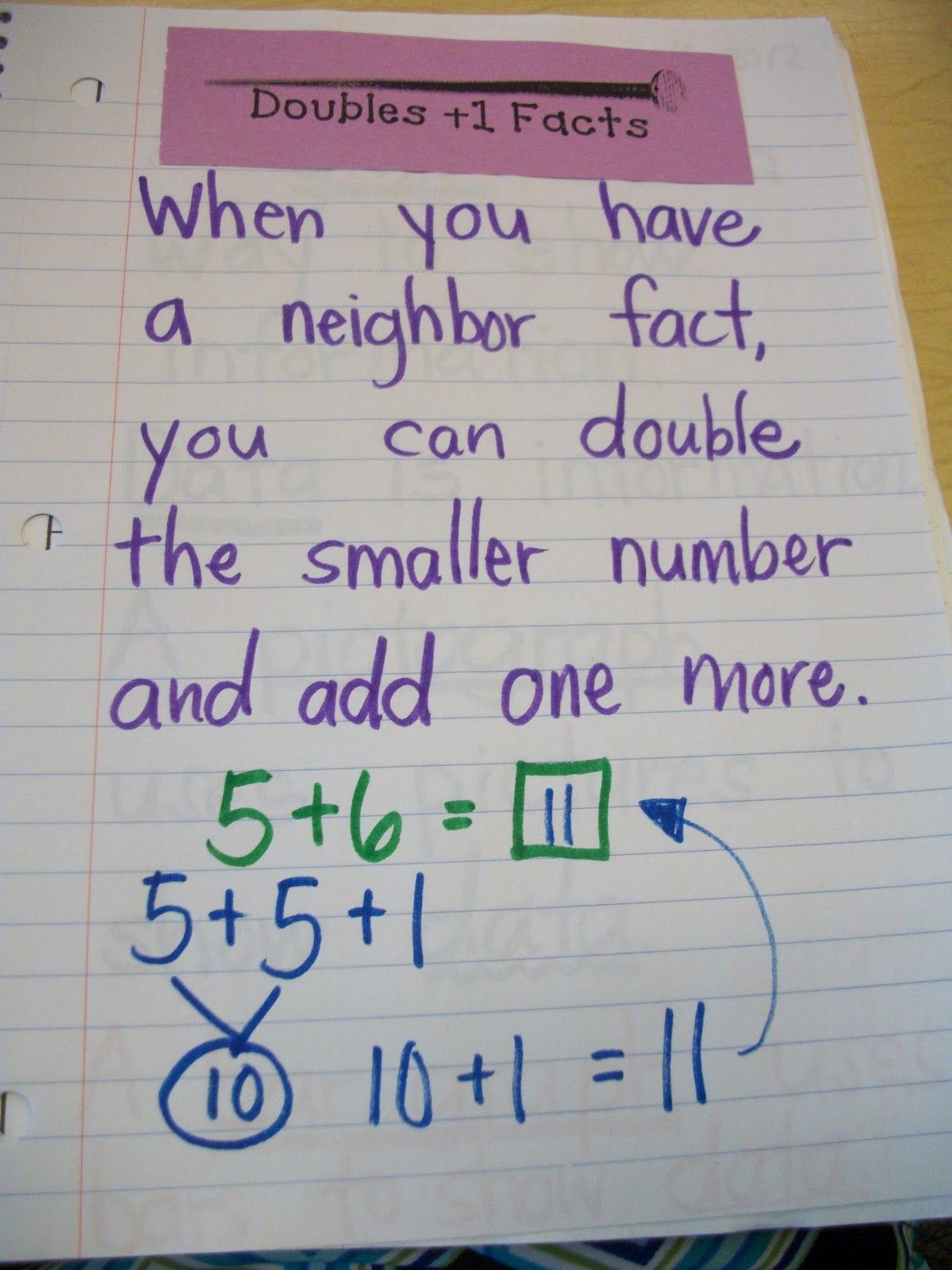 A Little Help For Teaching A Near Doubles Facts Doubles 1 Good Ideas For Math Toolbox