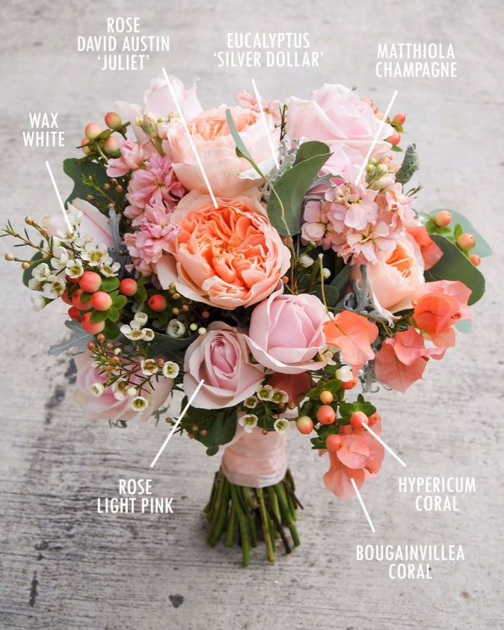 Floral Bouquet Recipes by Colour Flowers Bouquets and Love the
