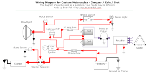 Simple Motorcycle Wiring Diagram for Choppers and Cafe