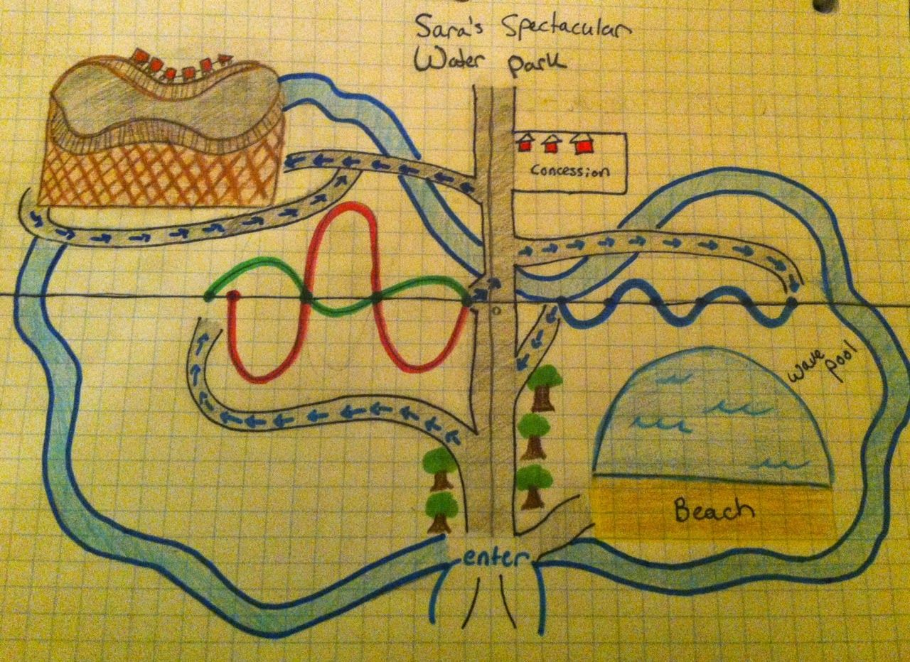 Graphing Polynomial Project Water Park