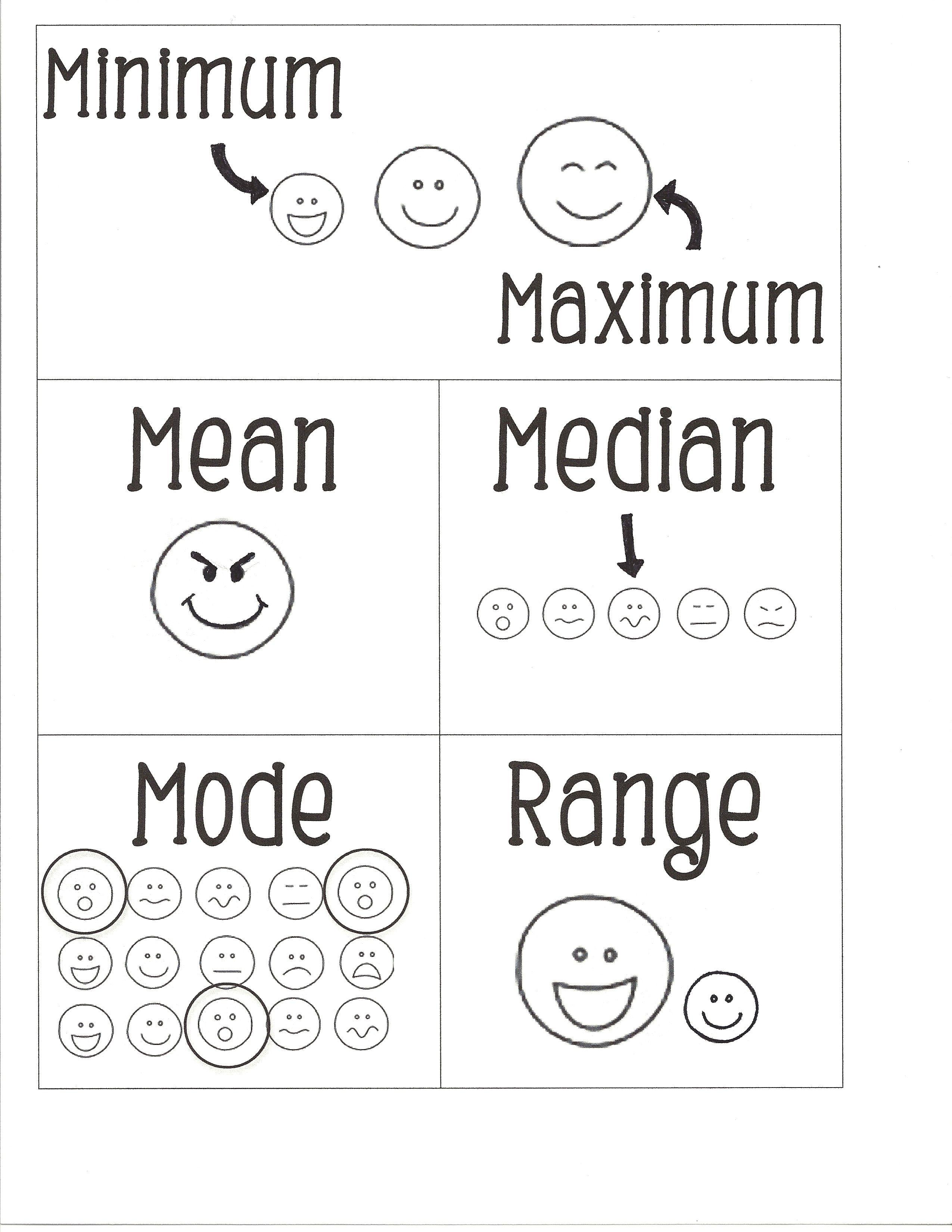 Middle School Minimum Maximum Mean Median Mode Range