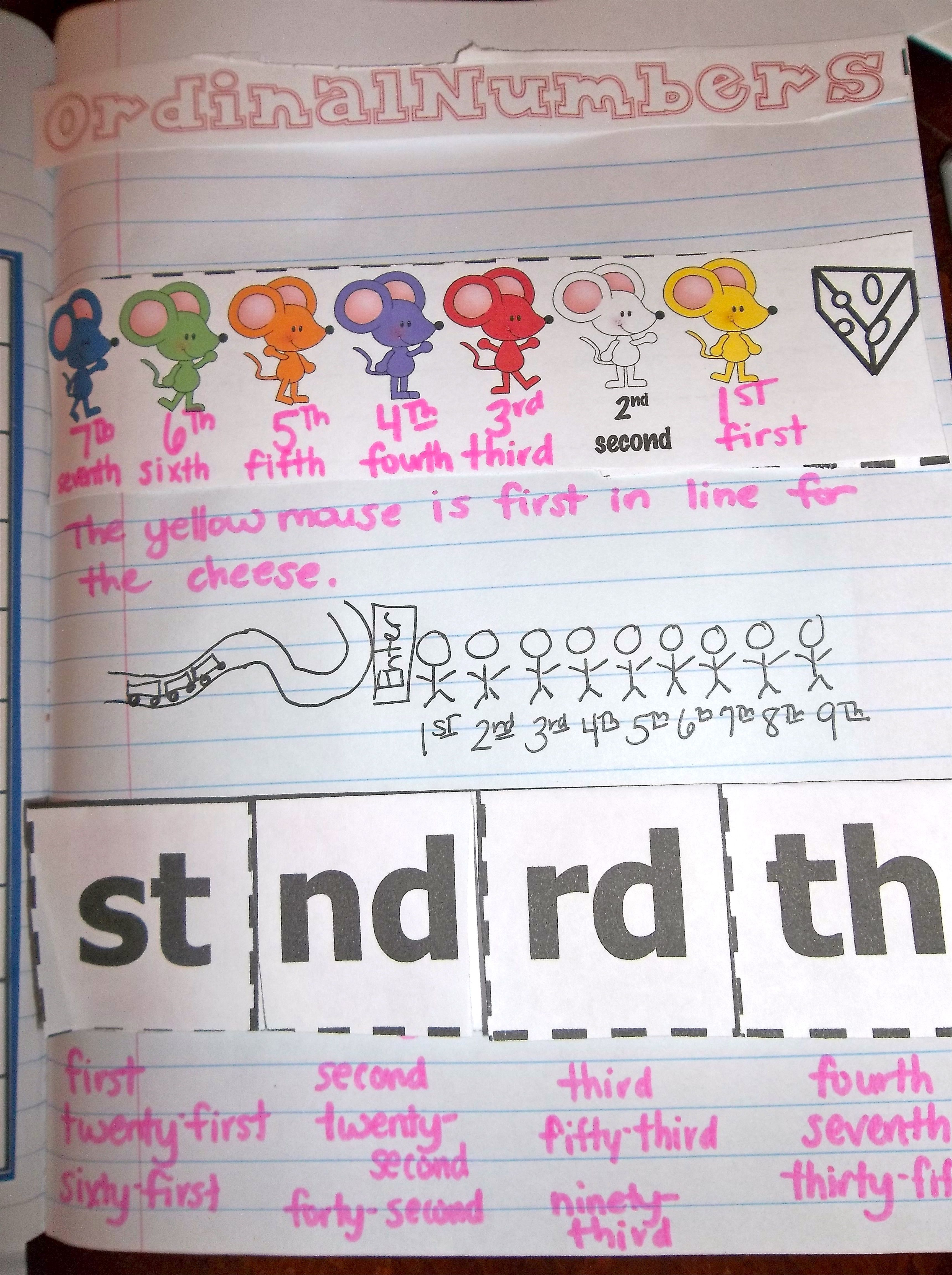 Teaching Ordinal Numbers Through Interactive Notebooking