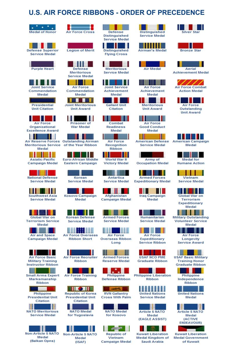 Us military decorations order of precedence for Decor 6 air force
