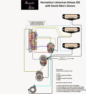 jeff baxter strat wiring diagram  Google Search | guitar wiring | Pinterest | Jeff baxter