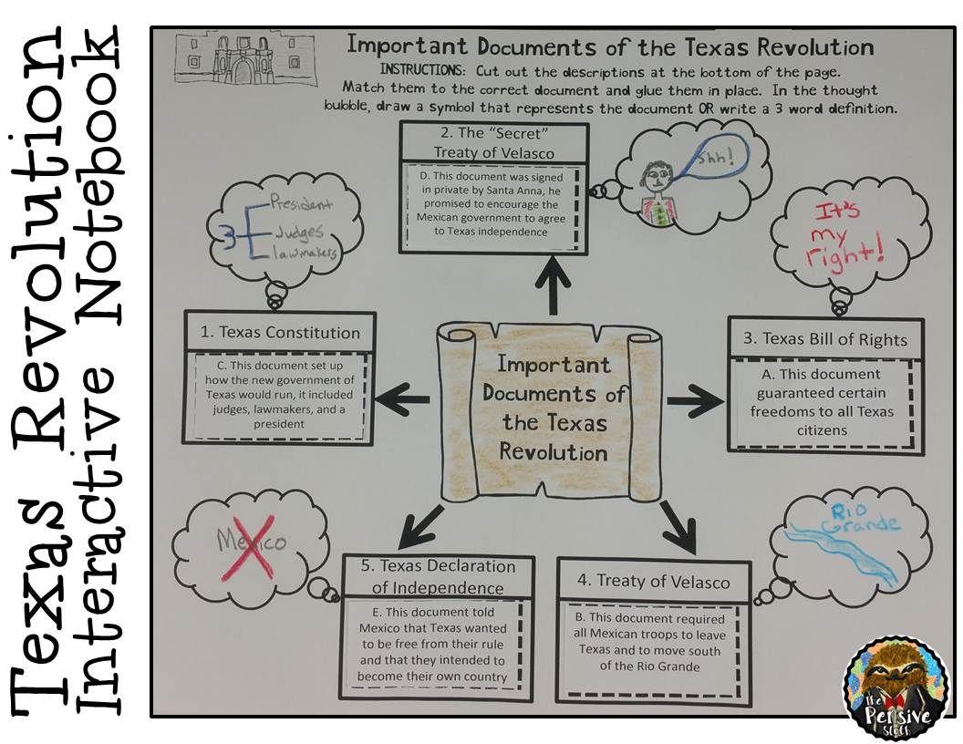 4th Grade Texas Revolution Amp Alamo Interactive Notebook Activities Teks