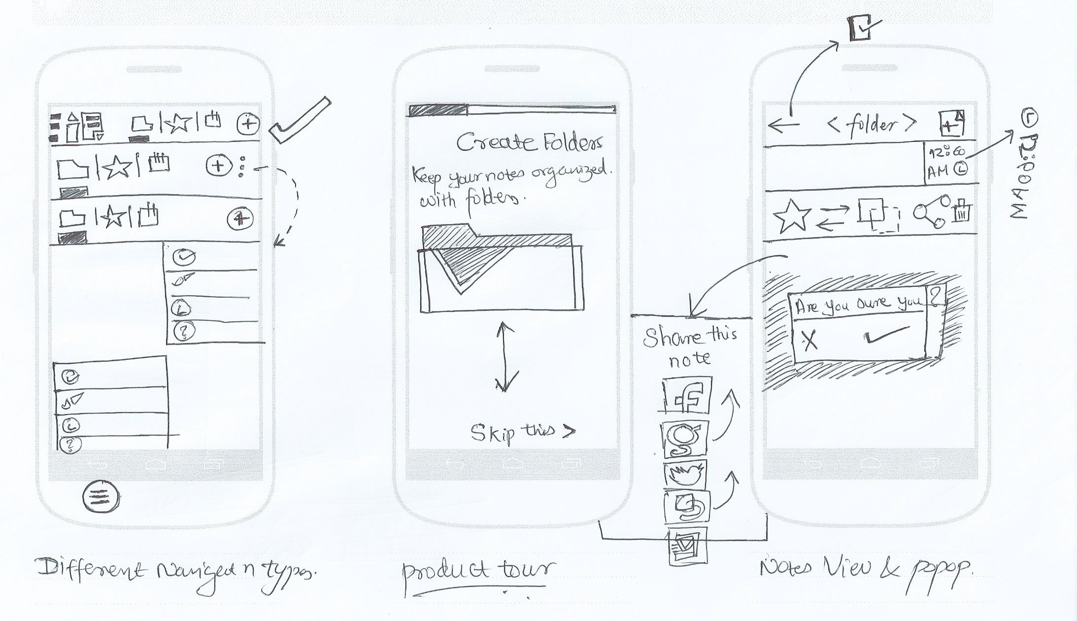 Juswrite Navigation Product Tour Note View Wireframe