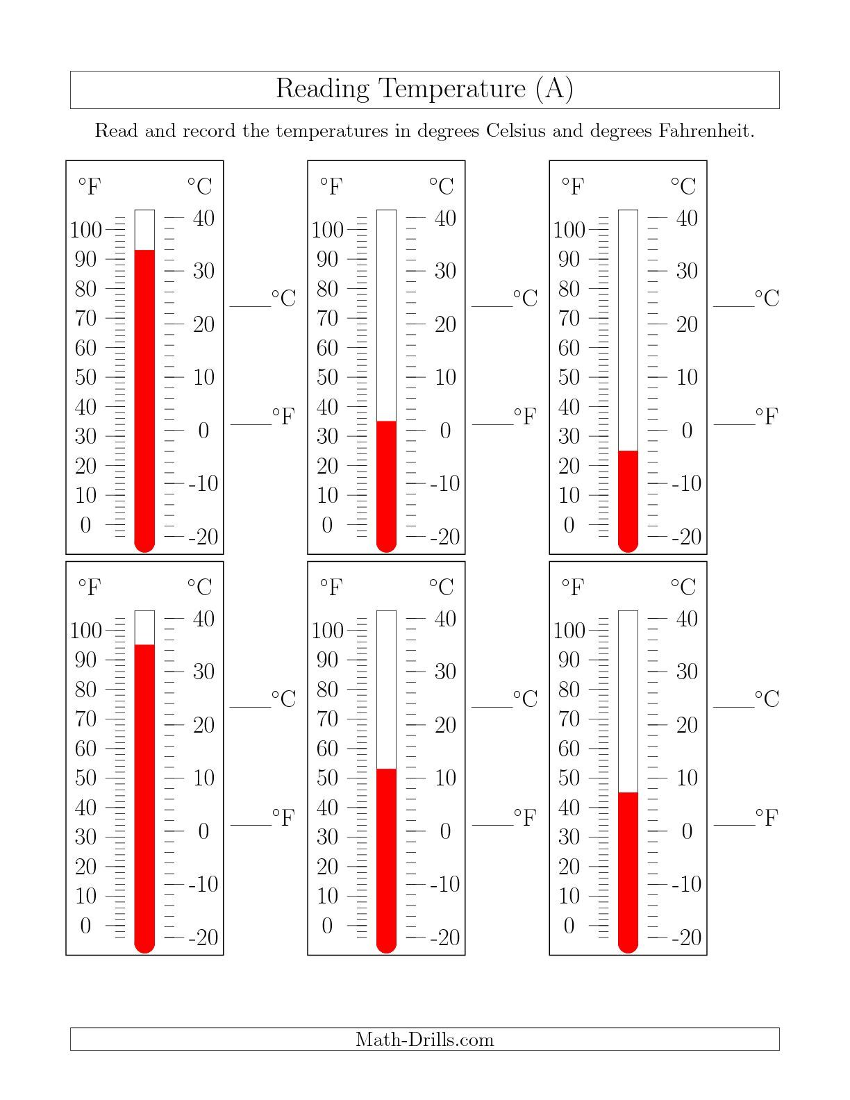 The Reading Temperatures From Thermometers A