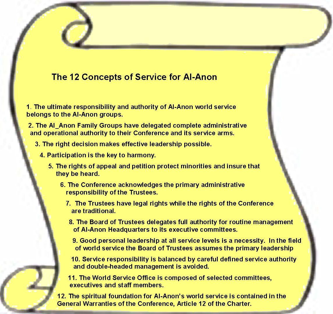 Al Anon 12 Concepts Of Service