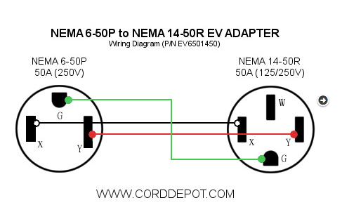 61462ed47e4ac4ab1a88bf8b1a721b1d?resize\\\=487%2C312\\\&ssl\\\=1 enchanting wiring diagrams for nema configurations images wiring  at aneh.co
