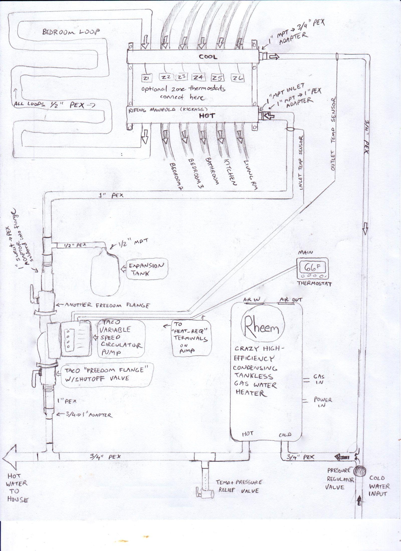 Radiant System Px A Diy System For Radiant Floor Heat