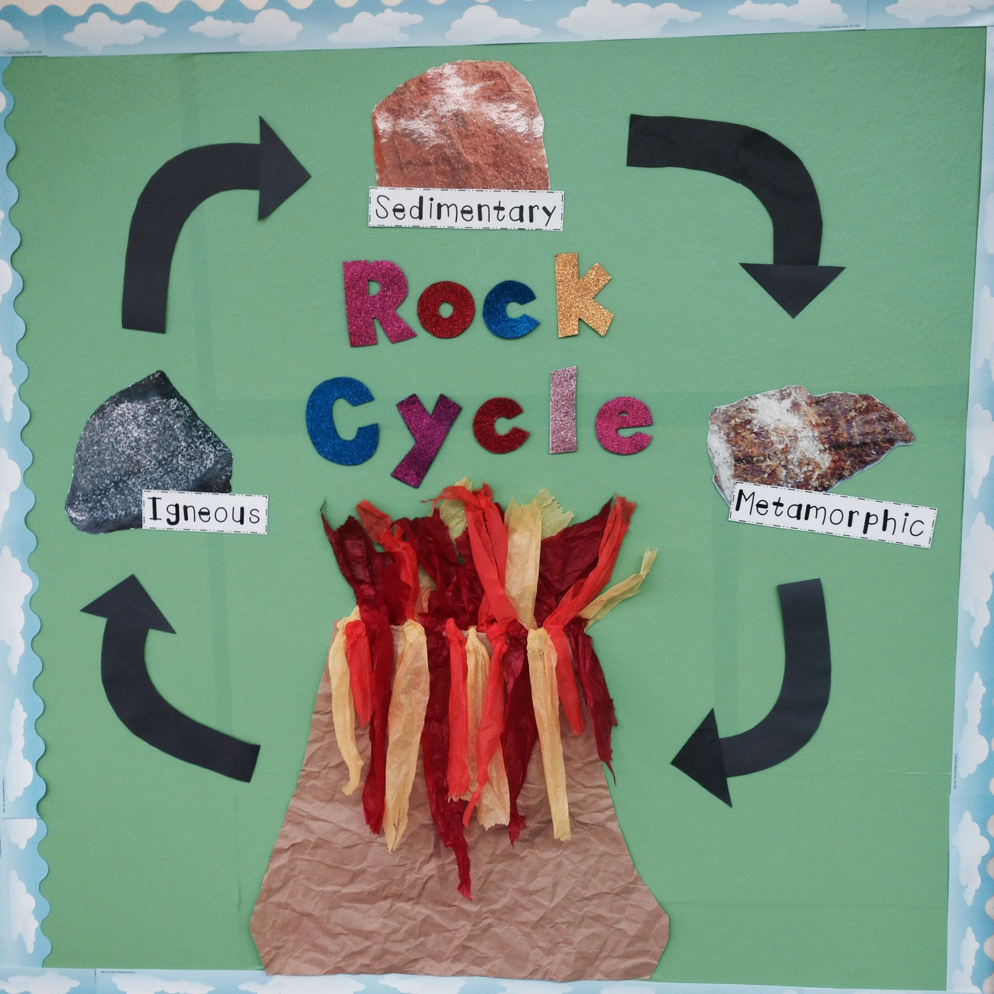 The Rock Cycle Pinteres 6th Grade Science Rocks Weathering Worksheet The Best Free Printable