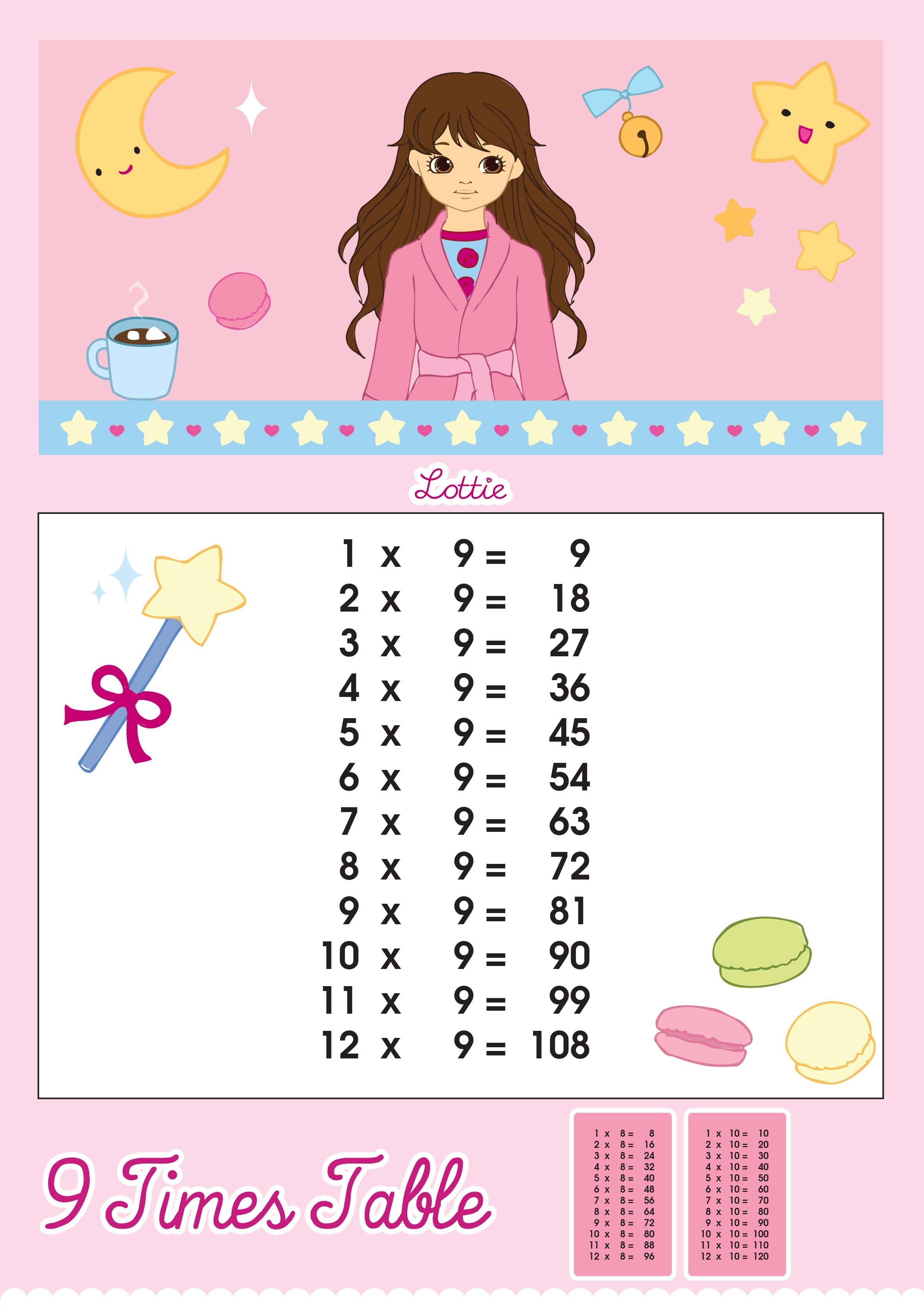Lottie Doll Printable 9 Times Tables 2 480 3 507