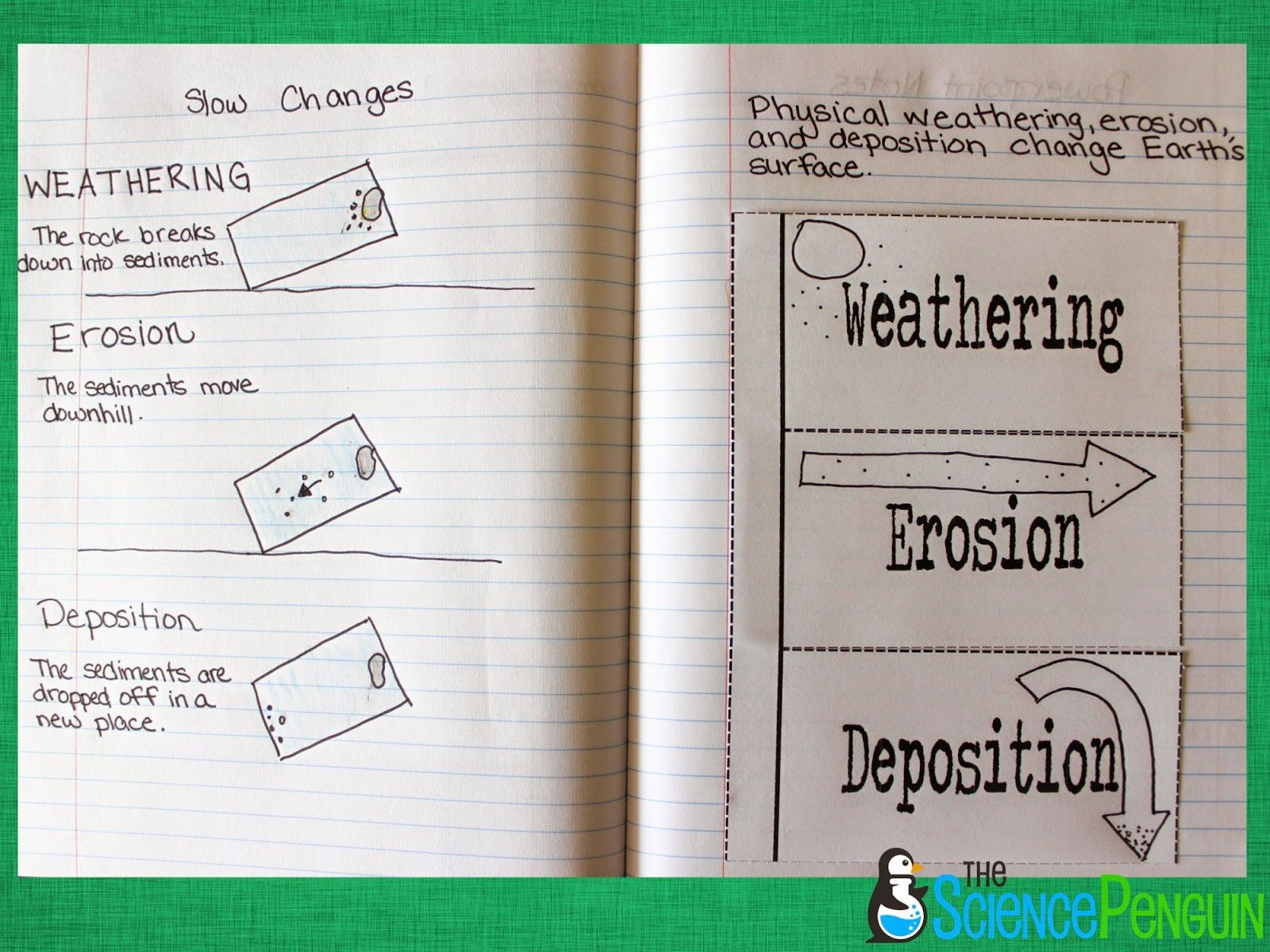 Weathering Erosion And Deposition Notebook Photos