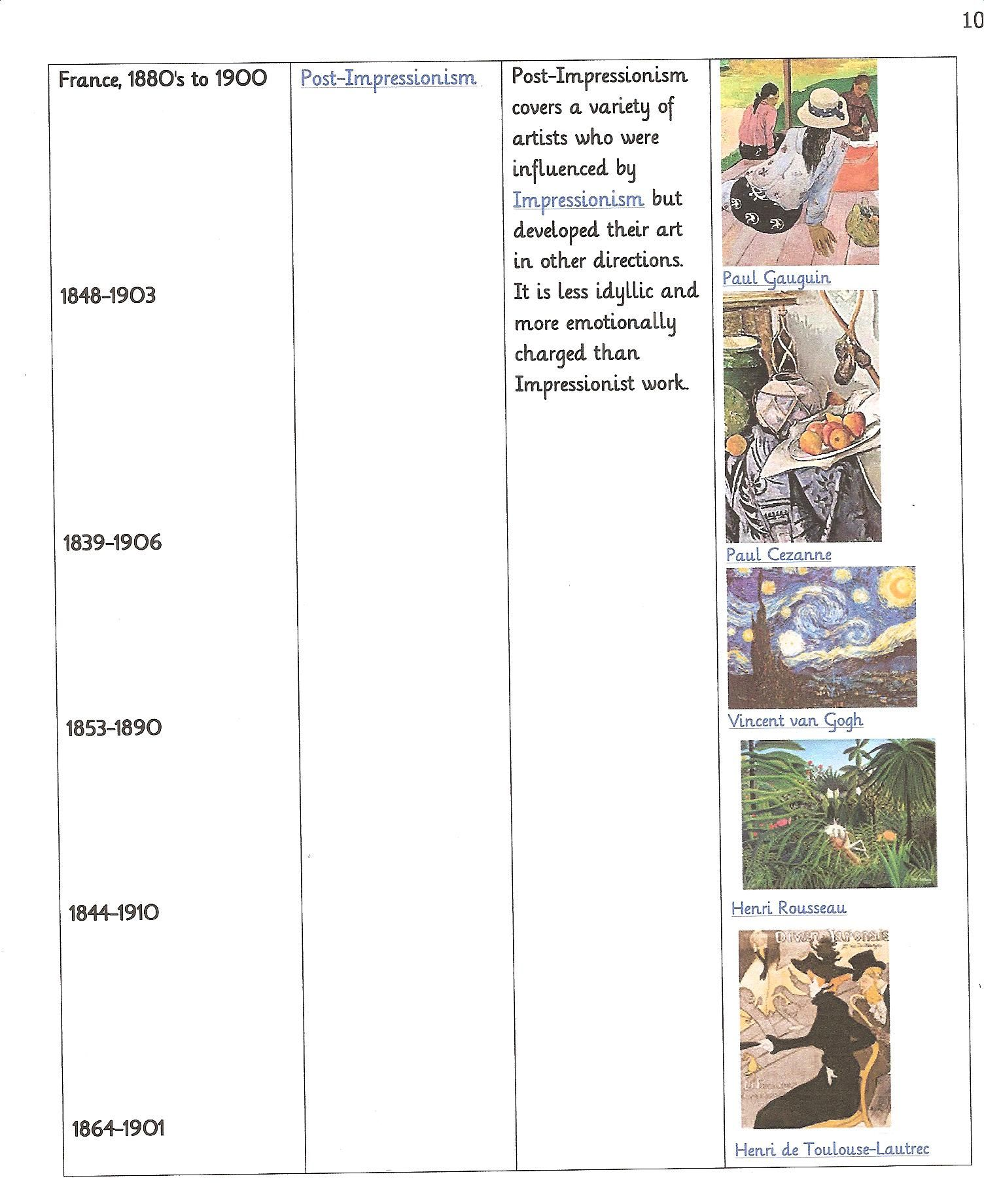 Art Era Timeline 2 19th Century Art