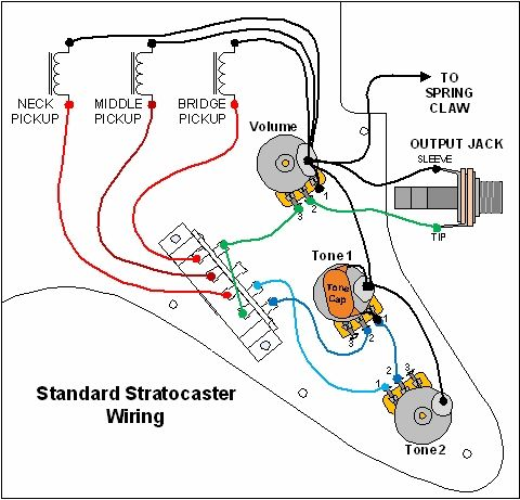 630281b5007c4a9ecbaea0a41e5f3093?resize=480%2C461&ssl=1 electric guitar wiring diagrams and schematics the best wiring jimmie vaughan strat wiring diagram at bakdesigns.co