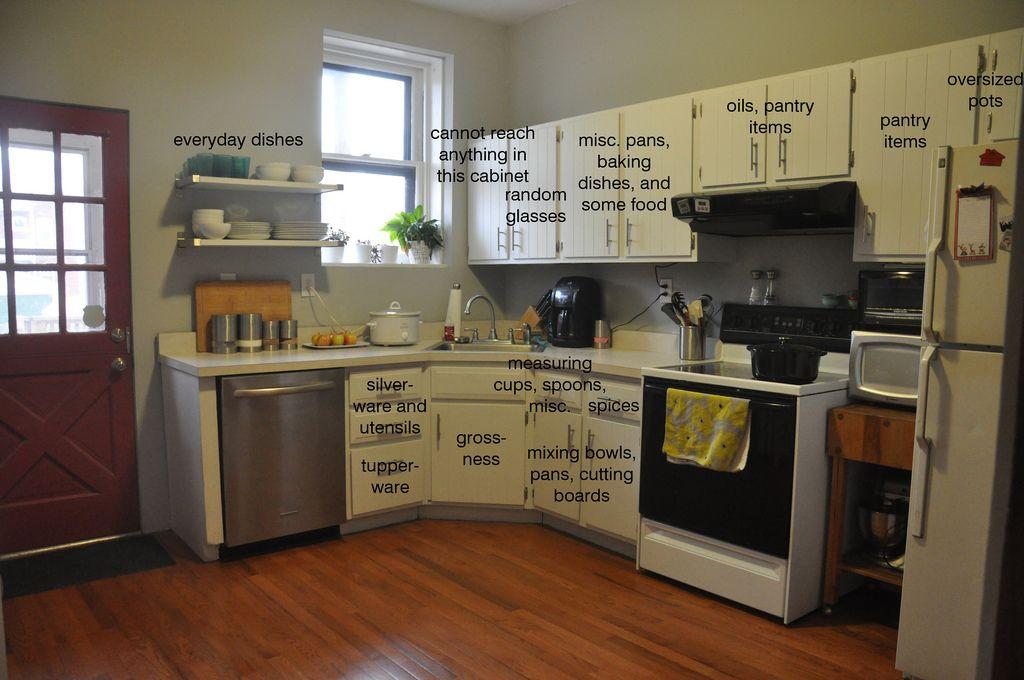 kitchen organization google keresés kitchen org pinterest corner sink sinks and on kitchen cabinets organization layout id=65840