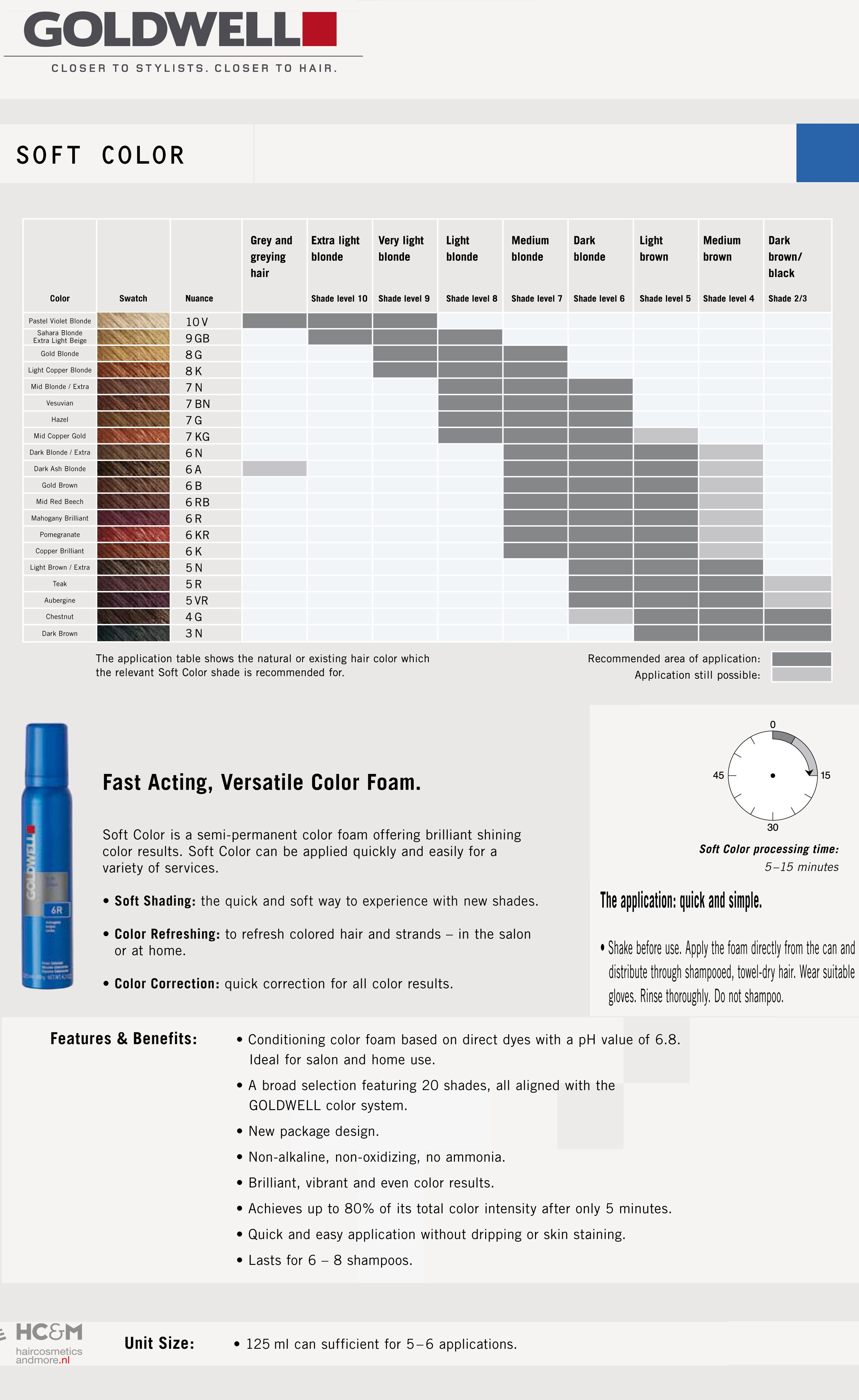 Goldwell Soft Color Shade Chart