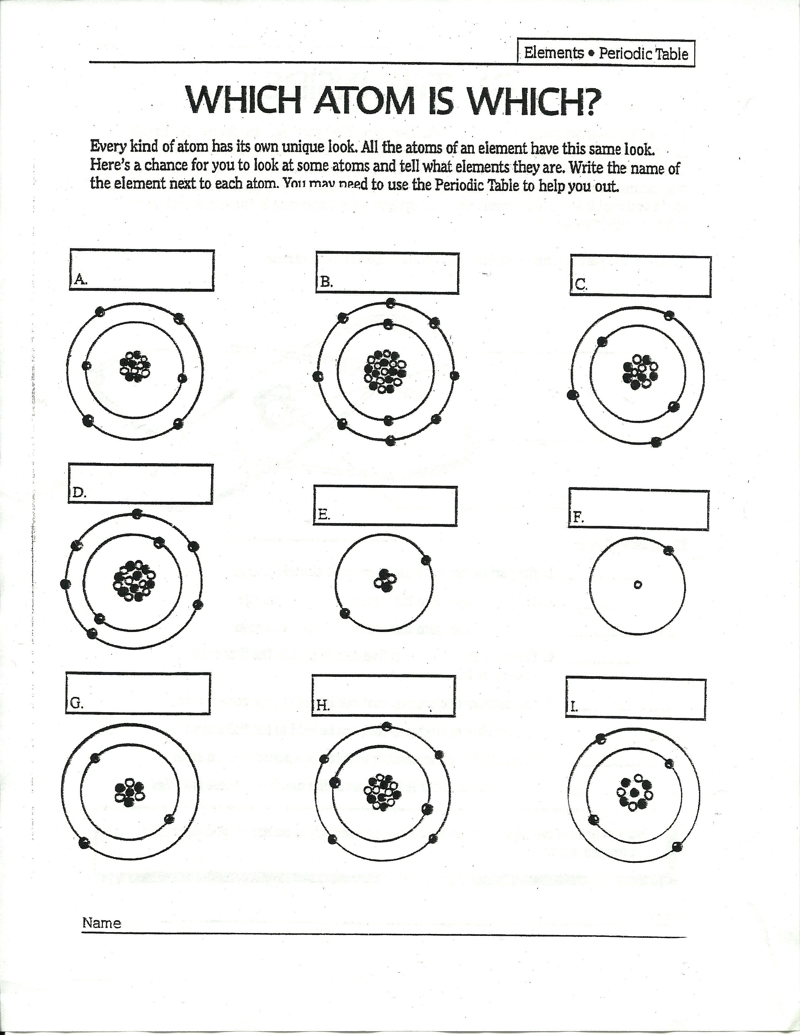 Atoms On The Inside Worksheet Green