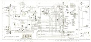 Cj7 Wiring Harnes Diagram | Wiring Diagram Database