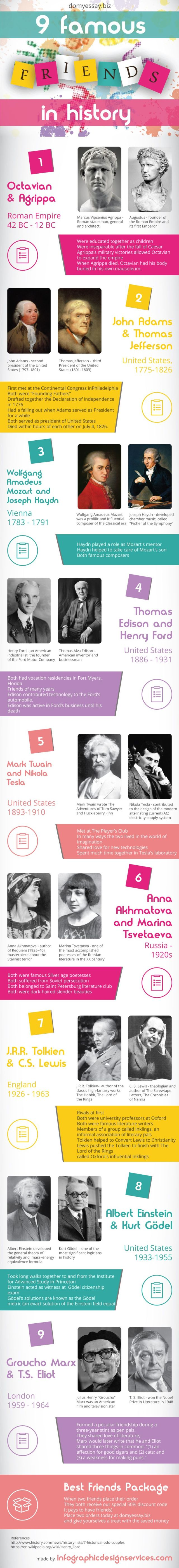 Most Famous Real-life Friendships in History #infographic