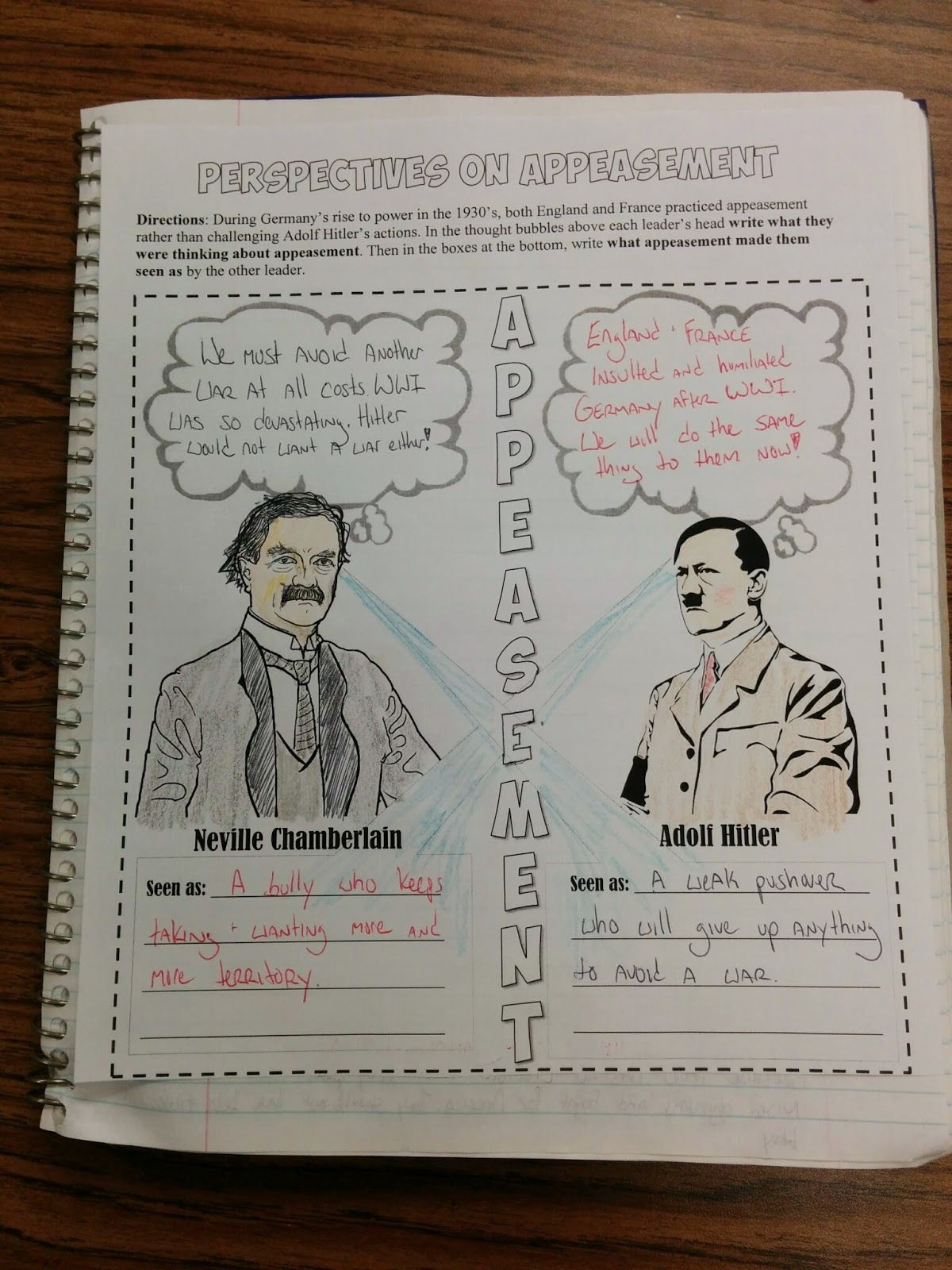 Interactive Notebook Pages On Wwii