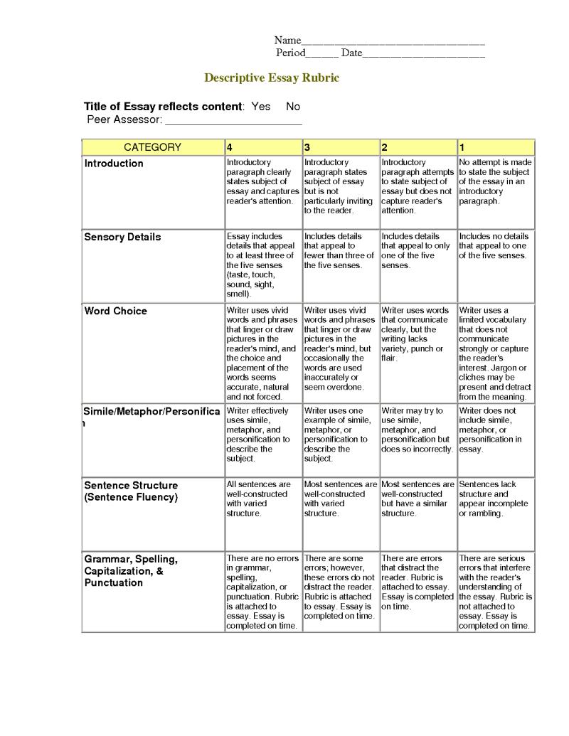Essay Rubrics For Elementary | Poemsrom.co