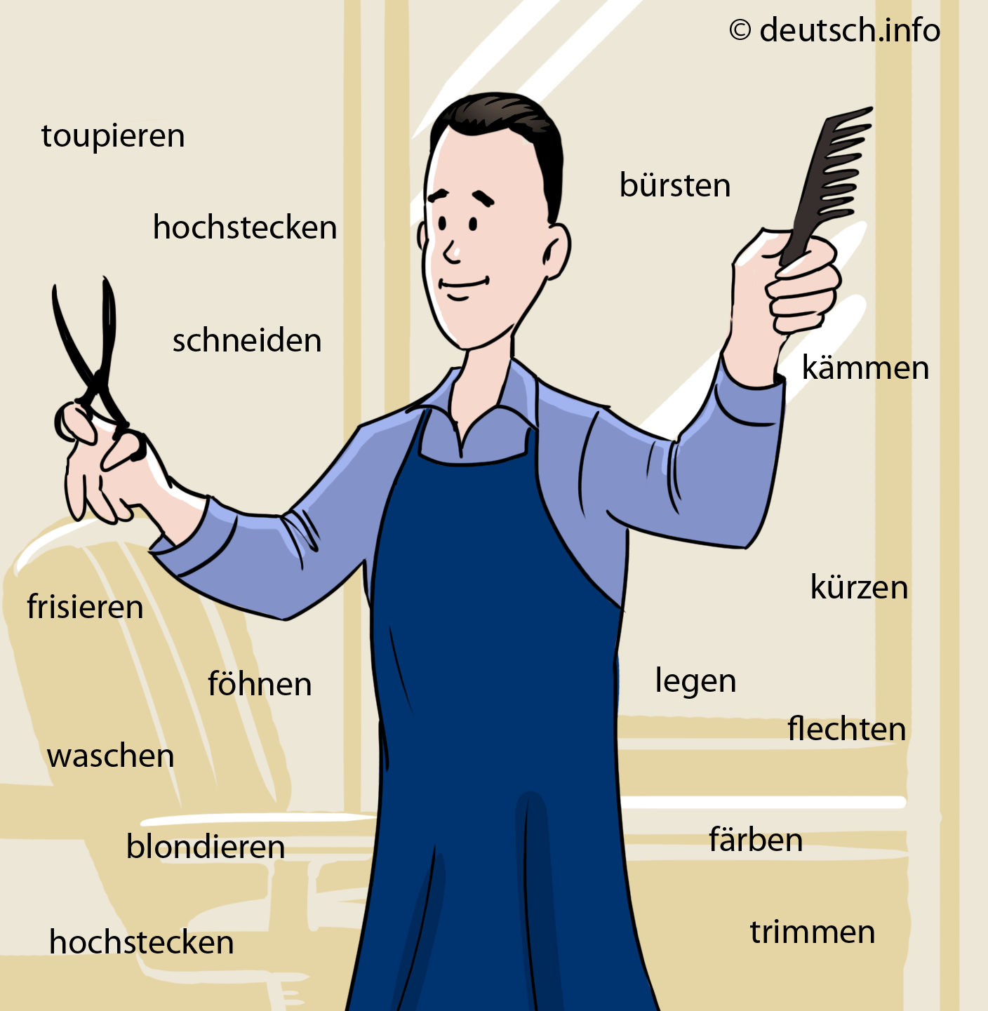 Der Friseur