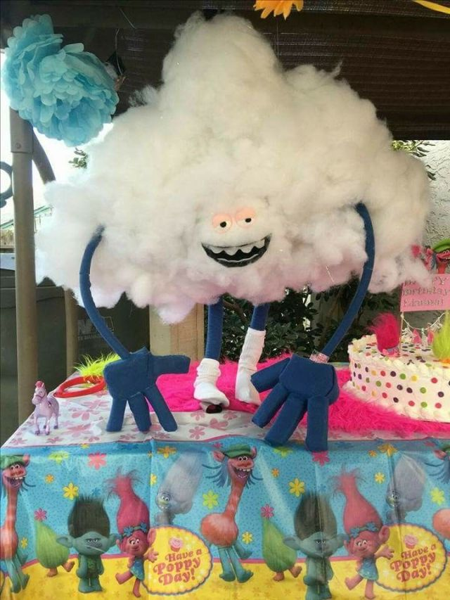 Image result for troll cloud
